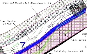 Ecosystem restoration design combines watershed scale designs with bio-engineering